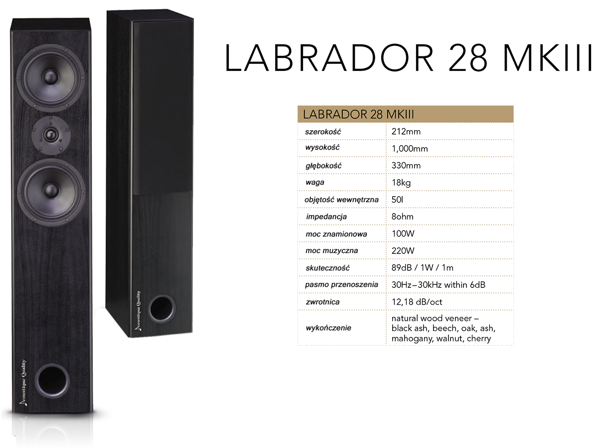 AQ LABRADOR 28 MKIII Analitycznie dokładne odwzorowanie wszystkich szczegółów dźwięku, bez upiększeń, to jest to czym Labrador 28 MKIII zadowoli audiofila. Strukturalnie jest to kolumna dual-band z dwoma głośnikami średnio tonowymi. Rozmieszczenie głośników w układzie D'Appolito, daje doskonałe właściwości kierunkowe w pełnym paśmie częstotliwości. Przetworniki są osadzone w kanapkowym czole konstrukcji obudowy, której wysoką sztywność i odporność na rezonans są dodatkowo wzmocnione poprzecznymi usztywnieniami. Zaletą tego podejścia jest to, że duże moce są uzyskiwane przy małej szerokości głośnika. Średniobasowe przetwornice zostały zaprojektowane przez znanego duńskiego producenta Scan-Speak, wysokotonowy głośnik przez siostrzaną Vifę. Terminal głośnikowy umożliwia połączenie Bi-amping, okablowanie wewnętrzne, wykonane z kabli firmy Audioquest, wewnętrzne połączenia elektronicznej zwrotnicy w standardzie D2D. Kolumna głośnikowa Labrador 28 MKIII jest odpowiednia dla tych, którzy chcą wszechstronnego rozwiązania z dokładnym brzmieniem bez żadnych ulepszeń. Często docierają do ludzi, którzy pracują z muzyką profesjonalnie.