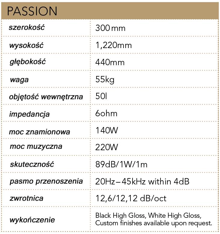 Parametry techniczne  Acoustique Quality Passion