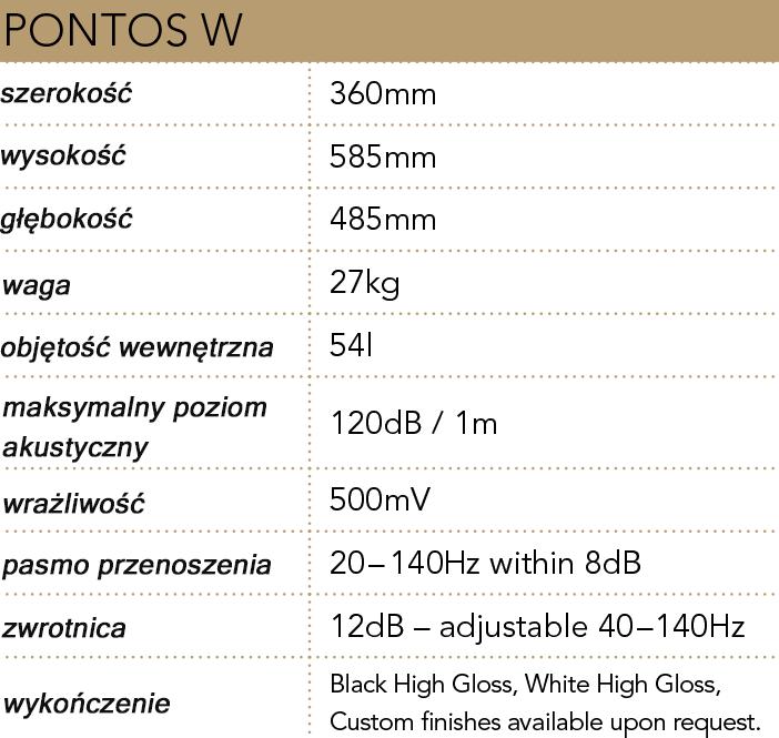 Parametry techniczne Pontos W
