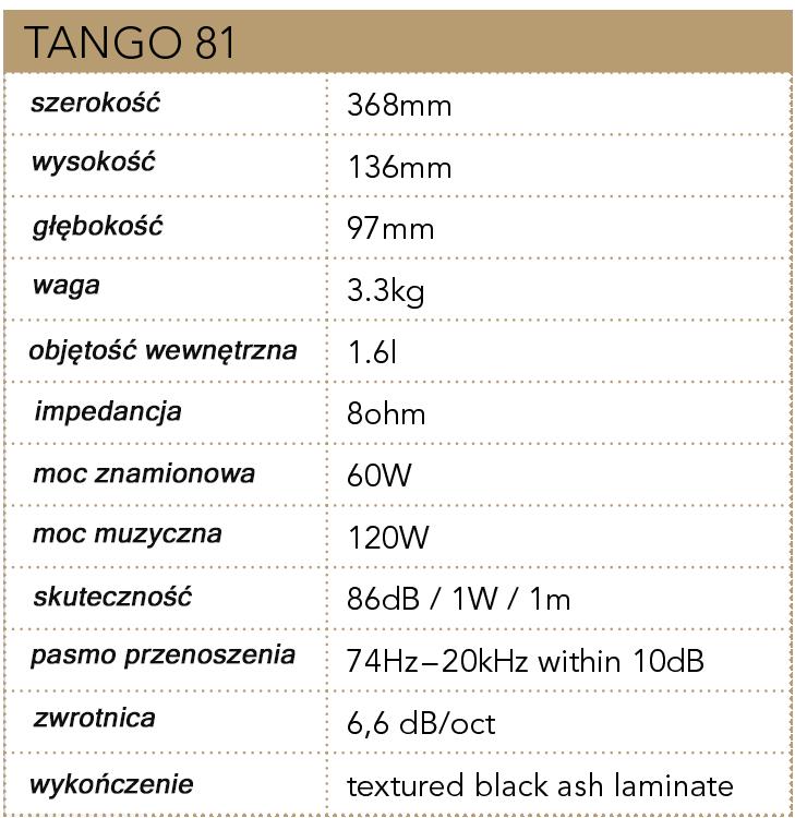 Parametry techniczne Tango 81